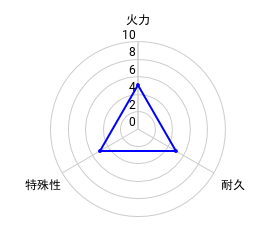 f:id:slime_nana:20200806123616p:plain