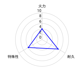 f:id:slime_nana:20200806123632p:plain