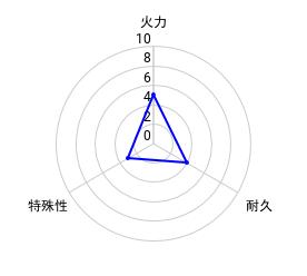 f:id:slime_nana:20200806123721p:plain