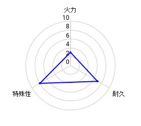 f:id:slime_nana:20200904165524p:plain