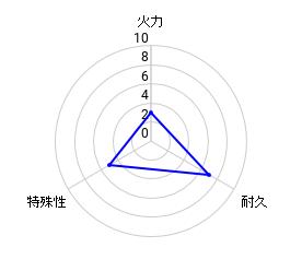 f:id:slime_nana:20200904180905p:plain