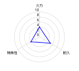 f:id:slime_nana:20201021113047p:plain