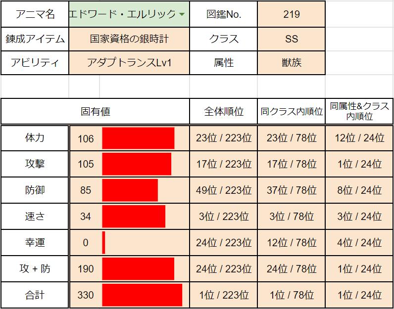 f:id:slime_nana:20201101165835p:plain