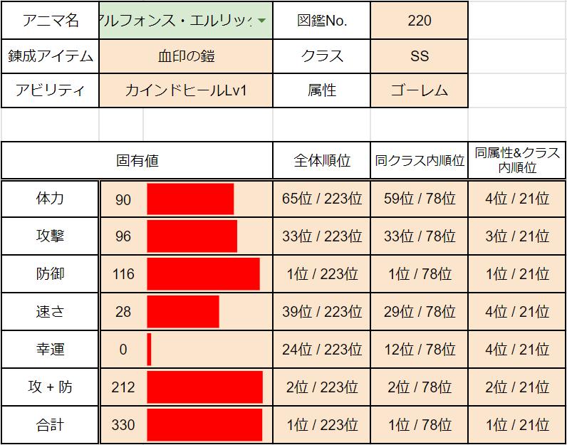 f:id:slime_nana:20201101165852p:plain