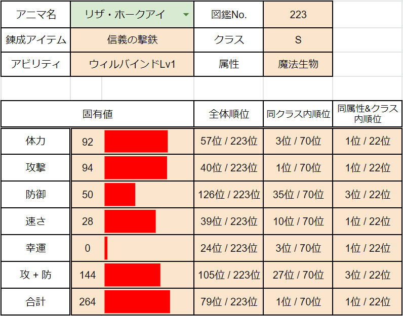 f:id:slime_nana:20201101165940p:plain