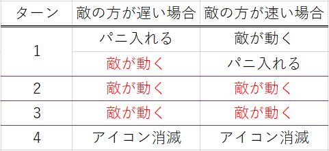 f:id:slime_nana:20201113151341p:plain
