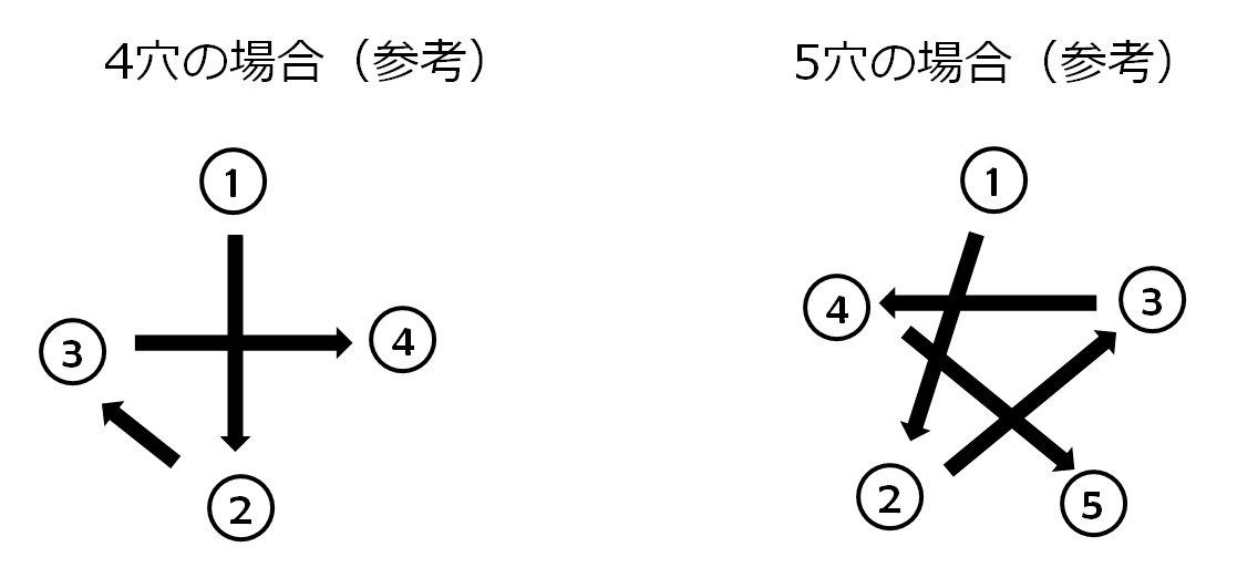 f:id:slime_yu:20201130114856j:plain