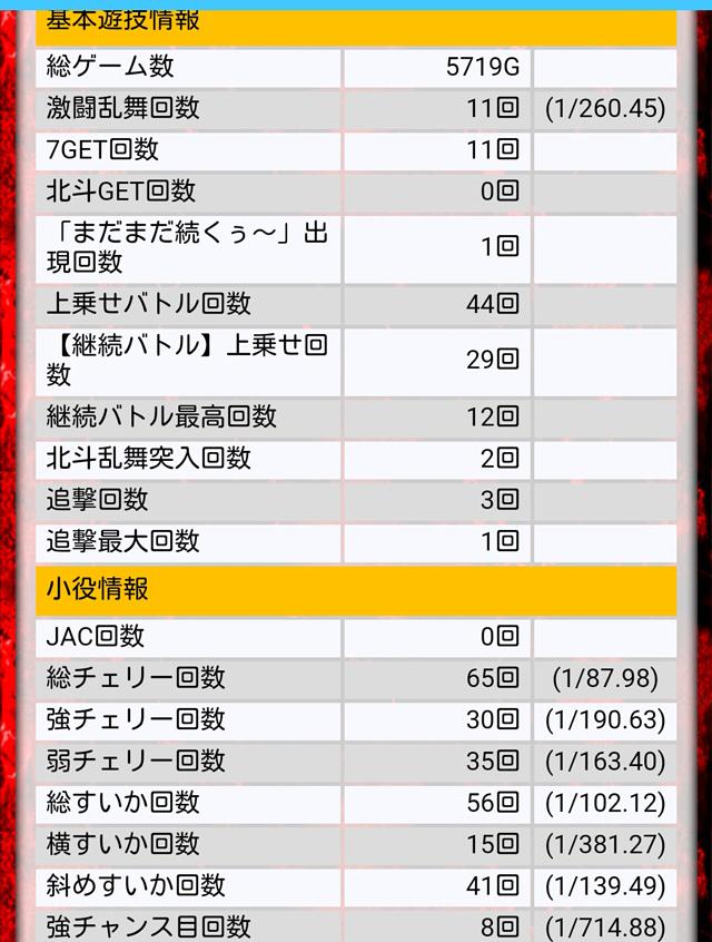 f:id:slot100:20160823194049j:plain