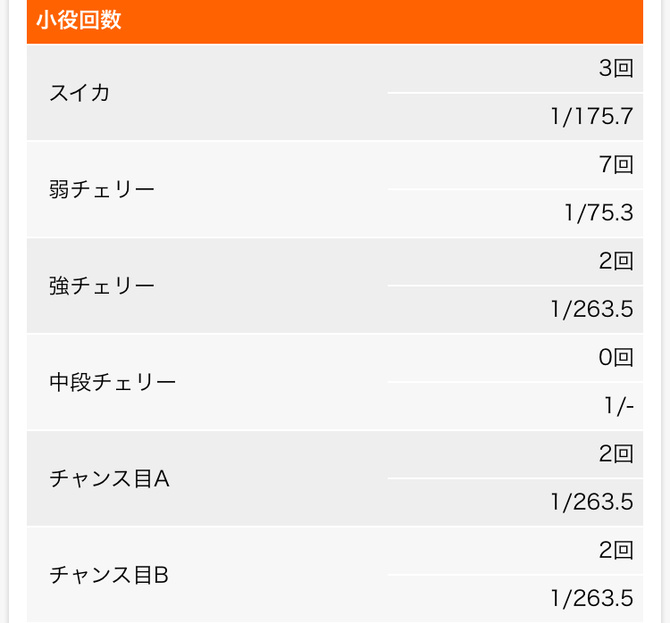 f:id:slotzuki:20190321115045j:plain