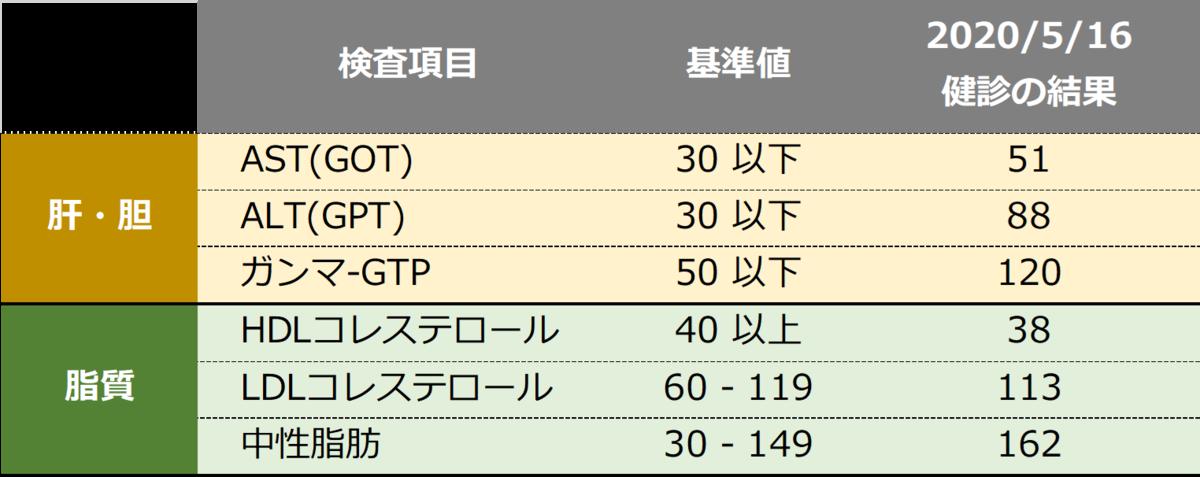 f:id:slow-life-world:20201212200651p:plain