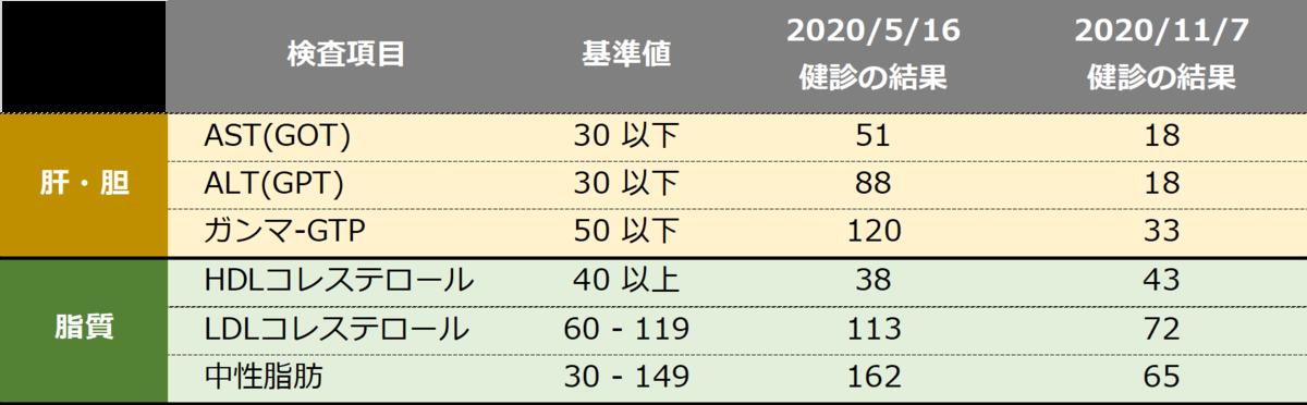 f:id:slow-life-world:20201212202428p:plain