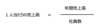 f:id:slowtrain2013:20200325152845p:plain