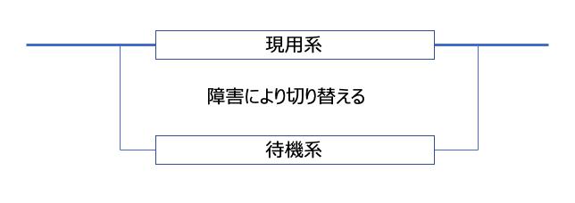 f:id:slowtrain2013:20200405020843p:plain:w500