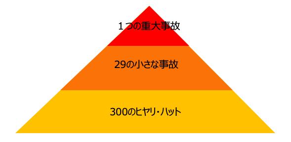 f:id:slowtrain2013:20200406204324p:plain:w500