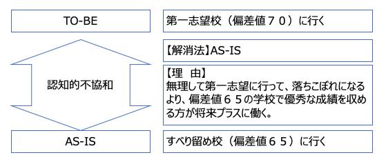 f:id:slowtrain2013:20200420003402p:plain