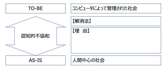 f:id:slowtrain2013:20200420004111p:plain