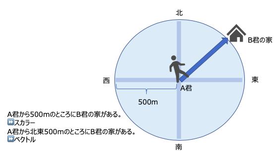 f:id:slowtrain2013:20200516233242p:plain