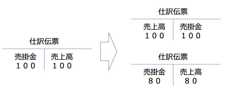 f:id:slowtrain2013:20200705204302p:plain:w600