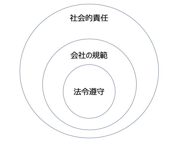 f:id:slowtrain2013:20200706005139p:plain:w500