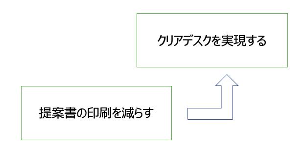 f:id:slowtrain2013:20200721203232p:plain:w500