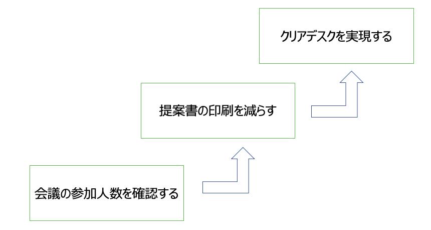 f:id:slowtrain2013:20200721203313p:plain:w600