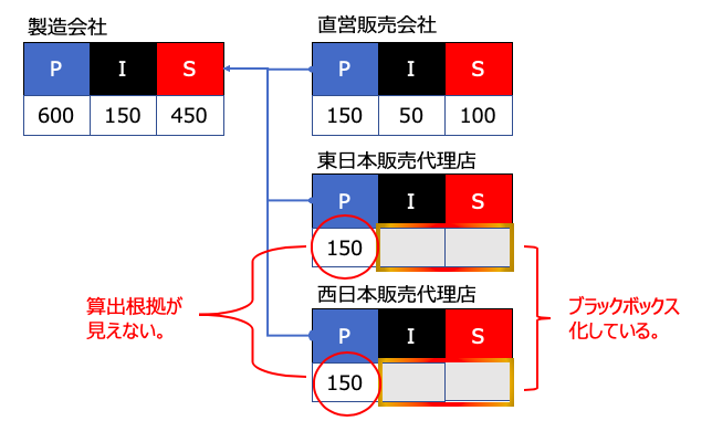 f:id:slowtrain2013:20200812124458p:plain
