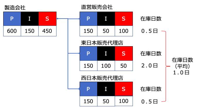 f:id:slowtrain2013:20200812130010p:plain