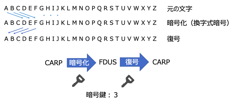 f:id:slowtrain2013:20200813155402p:plain