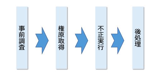 f:id:slowtrain2013:20200908165743p:plain