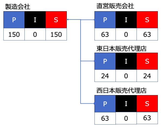 f:id:slowtrain2013:20201014214925p:plain:w500