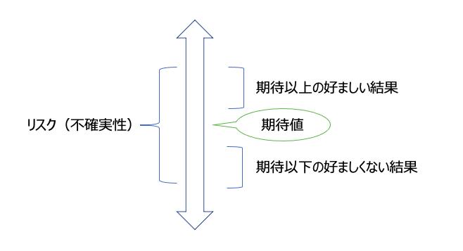 f:id:slowtrain2013:20201103230121p:plain:w600