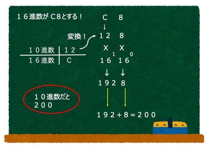 f:id:slowtrain2013:20201213181209p:plain