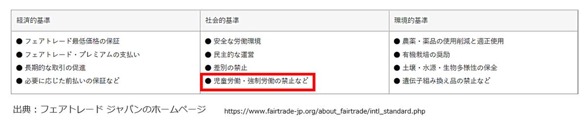 f:id:slowtrain2013:20201215164318p:plain