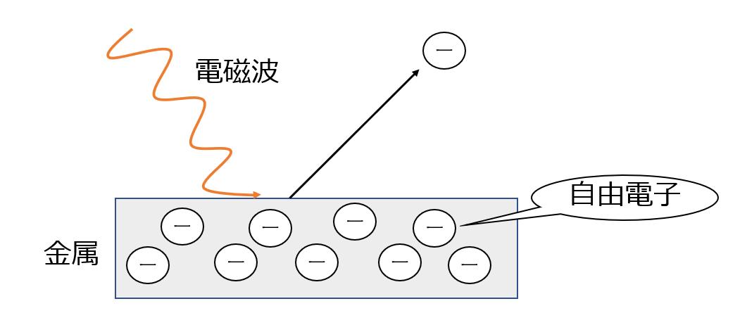 f:id:slowtrain2013:20210109043158p:plain