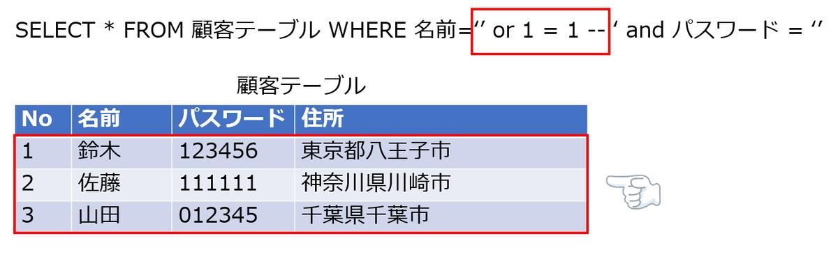 f:id:slowtrain2013:20210503010459p:plain