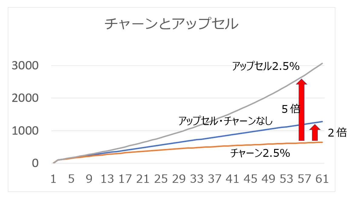 f:id:slowtrain2013:20210508165538p:plain