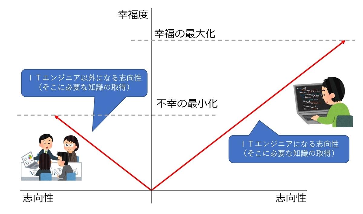 f:id:slowtrain2013:20210621162930j:plain
