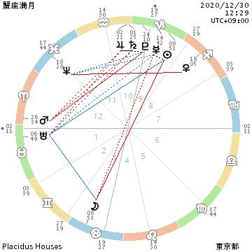 f:id:small-eco:20201231121518p:plain