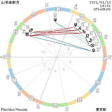 f:id:small-eco:20210117131513p:plain