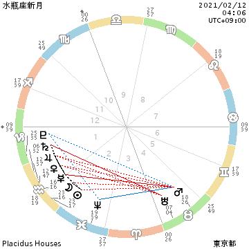 f:id:small-eco:20210210165000p:plain