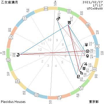 f:id:small-eco:20210301122741p:plain
