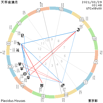 f:id:small-eco:20210330155440p:plain