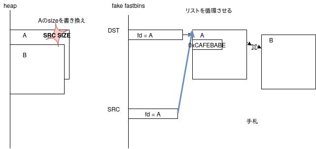 f:id:smallkirby:20200224205546p:plain