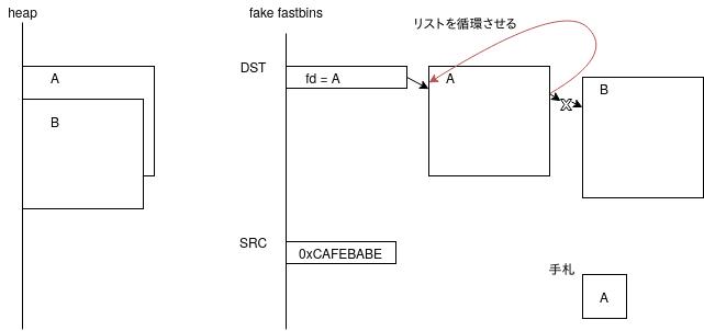 f:id:smallkirby:20200224205604p:plain