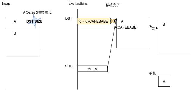f:id:smallkirby:20200224205634p:plain