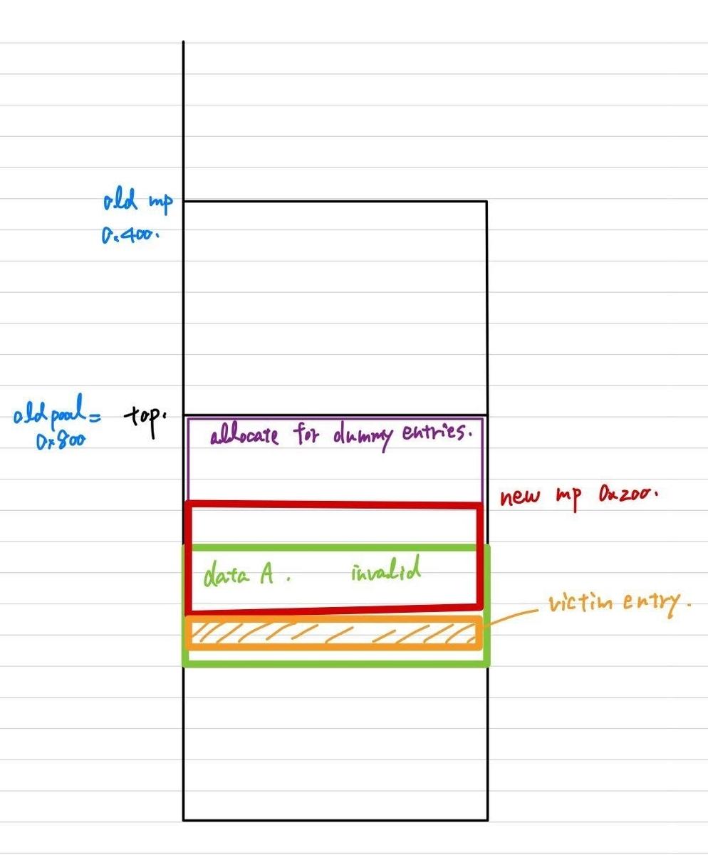 f:id:smallkirby:20201022224848j:plain