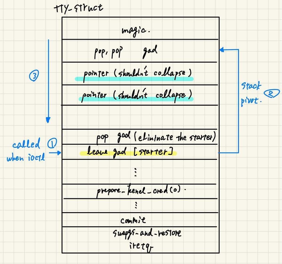 f:id:smallkirby:20210221232519j:plain