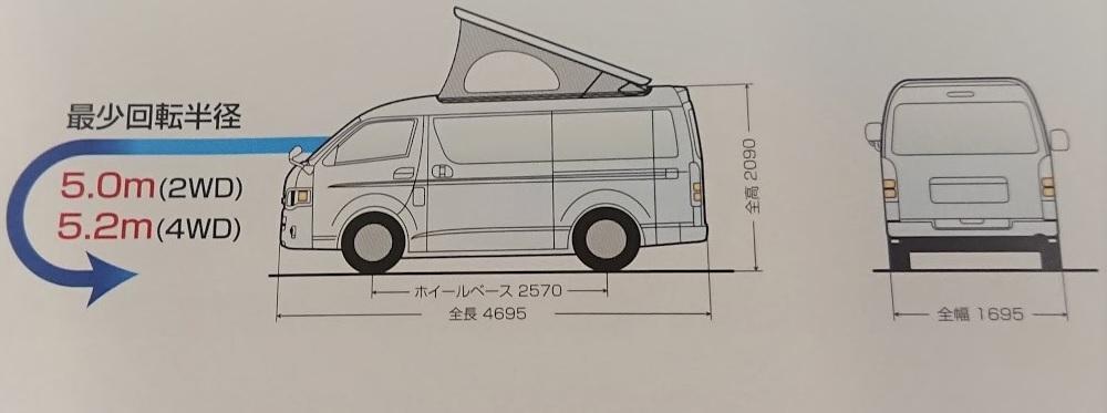 f:id:smart_campervan:20210305230544j:plain