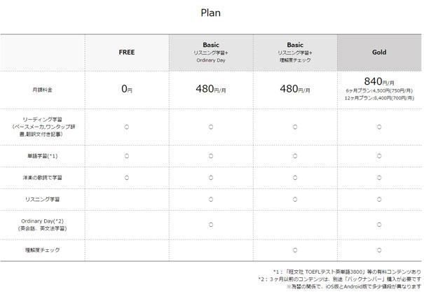 f:id:smartapps:20160530141117j:plain