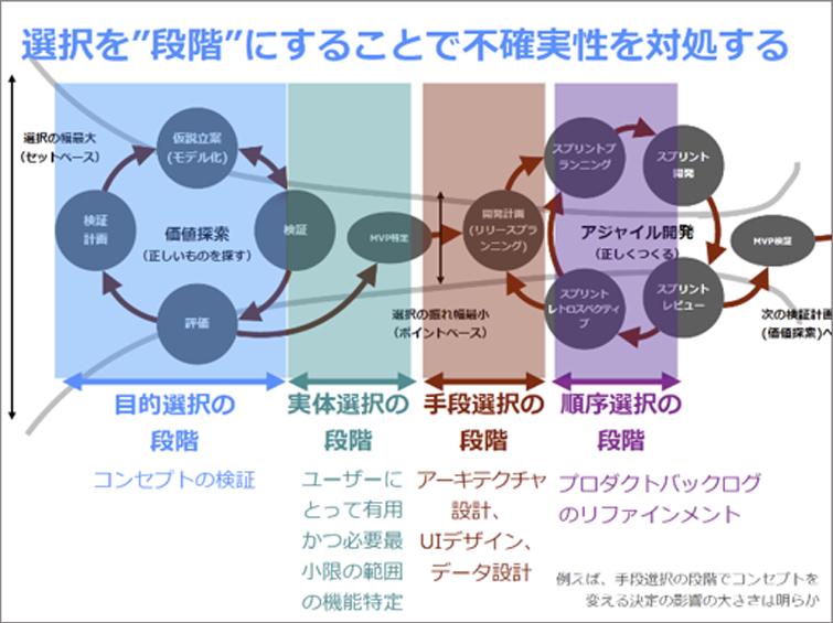 f:id:smartcamp:20210205181003p:plain